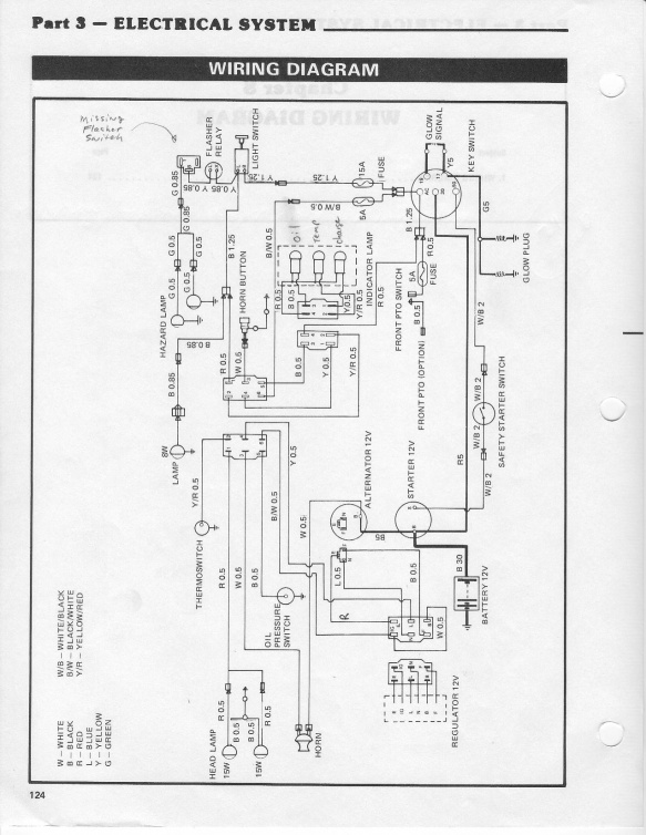 Ford 3000 Tractor Starter Wiring Diagram