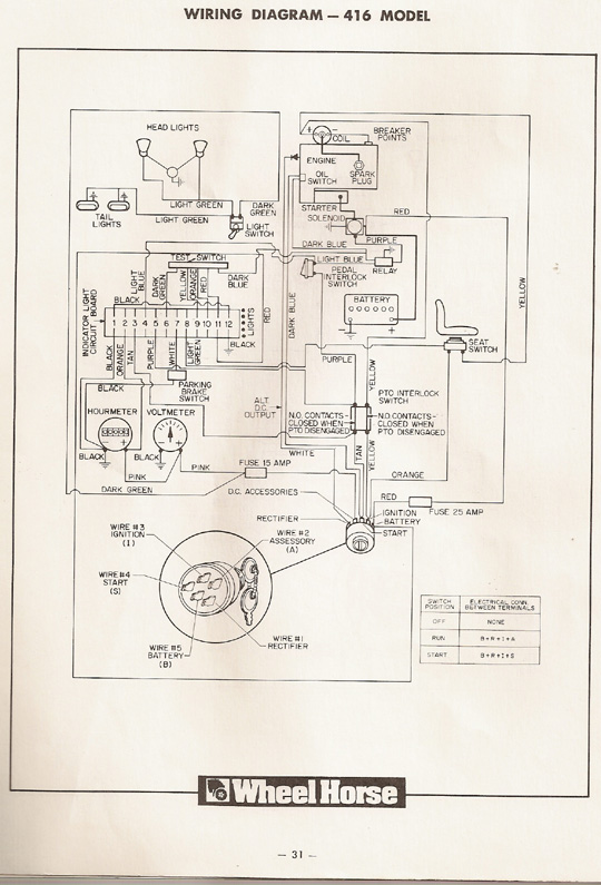 Electrical System Trace   My Tractor Forum   Wheel Horse Wiring Schematic      My Tractor Forum