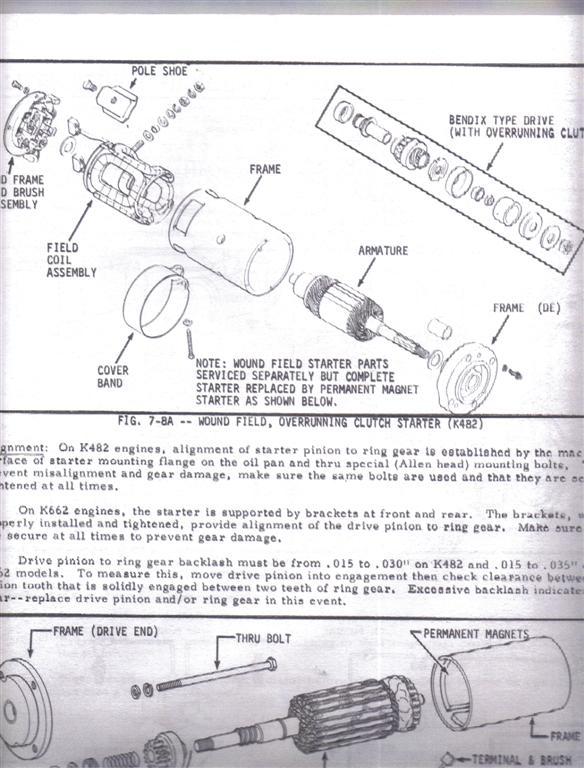 HT23 Starter Info diagram - Bendix clutch questions