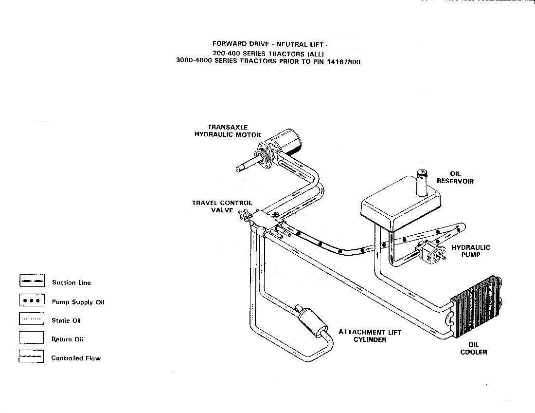 ford 3000 tractor transmission diagram