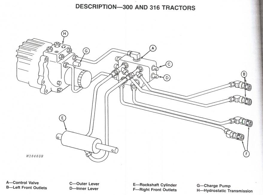 John Deere 300 Manual - Mytractorforum Com