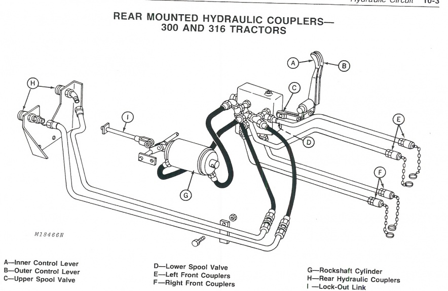 John Deere 300 Manual - MyTractorForum.com - The Friendliest ... on