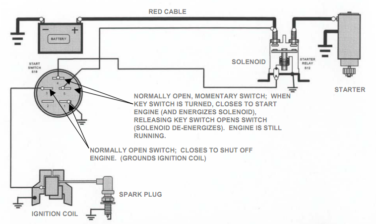 Teseh Quotes | Ignition Switch Help For Chipper Mytractorforum Com The