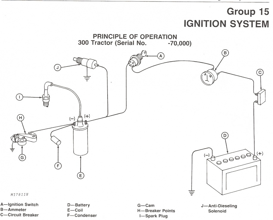 John Deere 300 Manual MyTractorForum The Friendliest – John Deere Model G Wiring Diagram