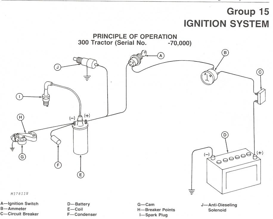 "John Deere 300 Manual - MyTractorForum.com - The Friendliest Tractor on john deere 111 wiring-diagram, john deere ignition switch diagram, john deere 2040 wiring-diagram, john deere 155c wiring-diagram, john deere 317 ignition diagram, john deere model b engine diagram, john deere 5103 wiring-diagram, john deere 42"" deck parts, john deere 212 diagram, john deere 3010 wiring-diagram, john deere 112 parts diagram, john deere 145 wiring-diagram, john deere 165 wiring-diagram, john deere 345 fuel pump replacement, john deere 332 ignition switch, john deere 130 wiring-diagram, john deere 110 riding mower, john deere riding mower diagram, john deere 112 wiring-diagram, john deere 112 garden tractor manual,"