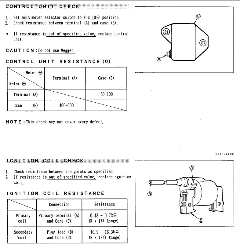 kawasaki ignition coil wiring diagram john deere 265 headaches with kawasaki 17hp single my tractor  john deere 265 headaches with