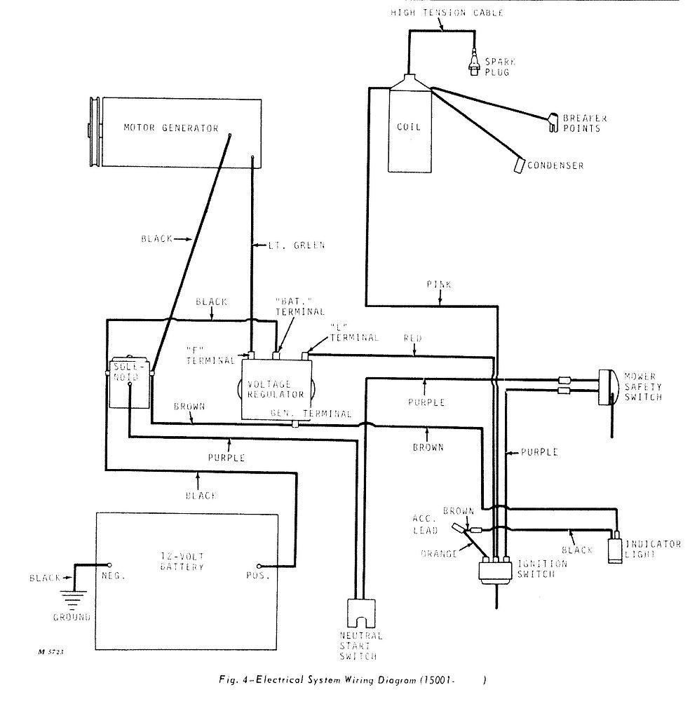 Mower Starter Generator Wiring Diagram