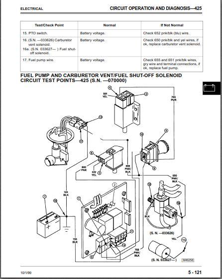 john deere wiring diagram f935 - Wiring Diagram on