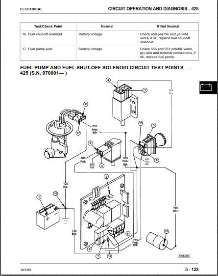 john deere 425 lawn tractor mower wiring schematics 425 no power to fuel pump my tractor forum  425 no power to fuel pump my tractor