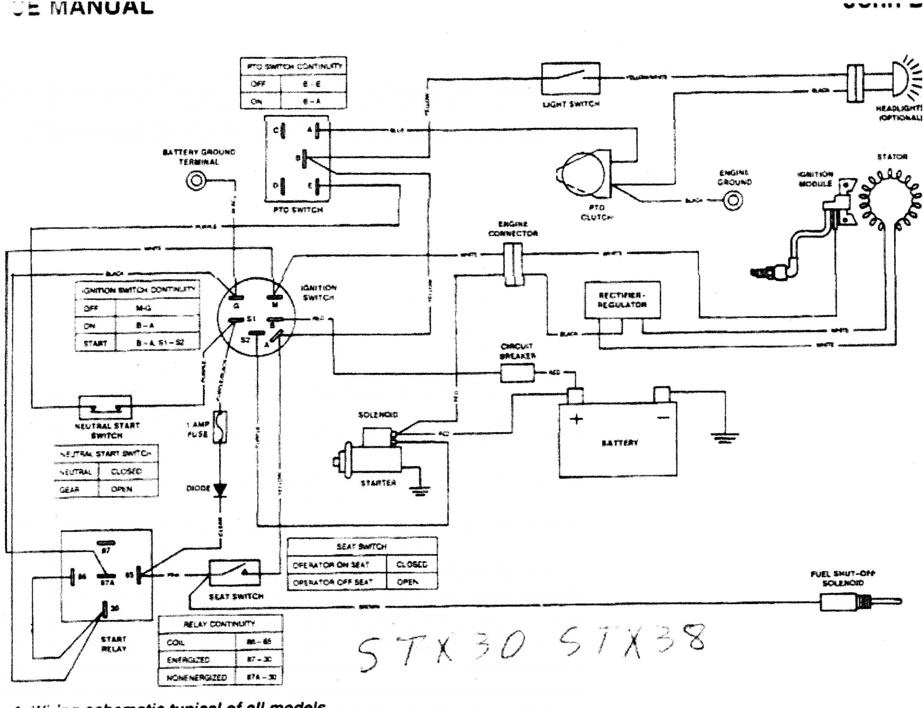 john deere wiring diagram symbols - wiring diagram, Wiring diagram