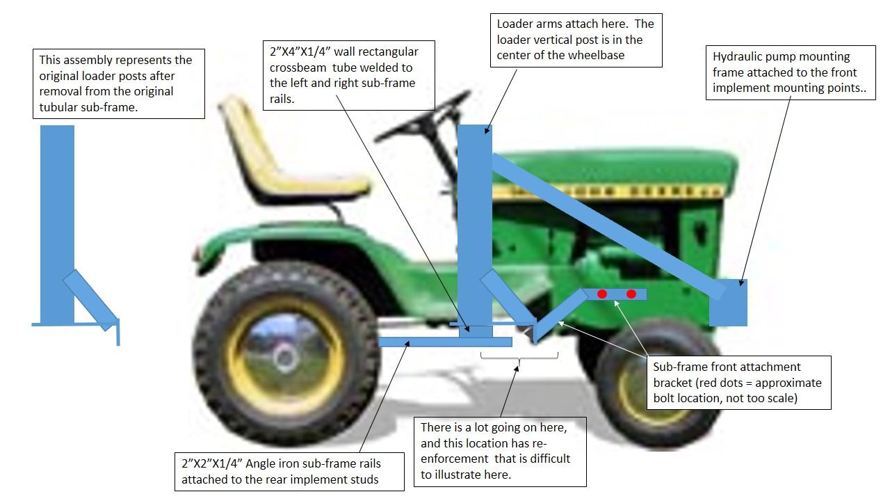 Sub-frame for Johnson 12 loader - MyTractorForum com - The