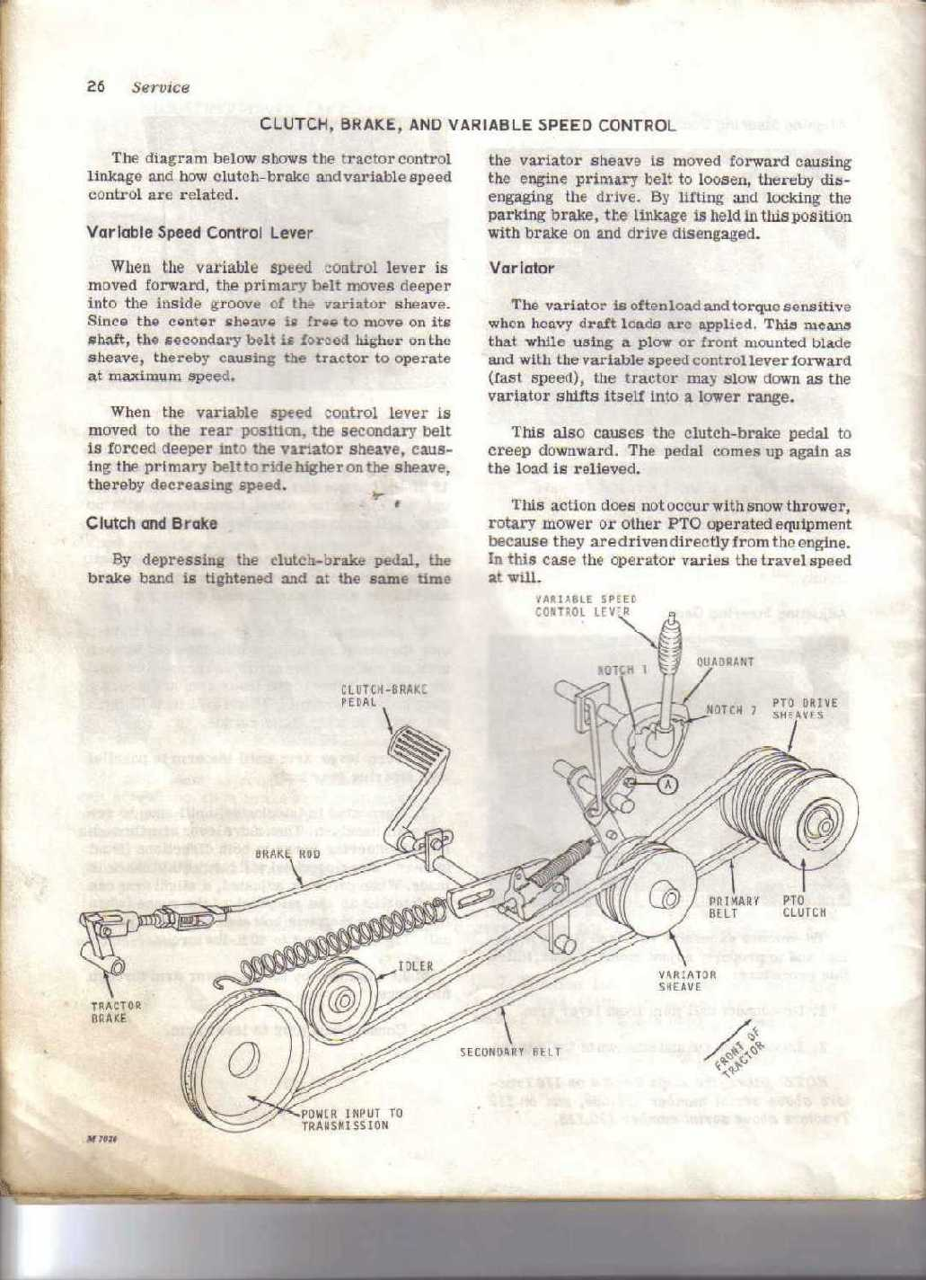 John Deere 110 1971 - Mytractorforum Com