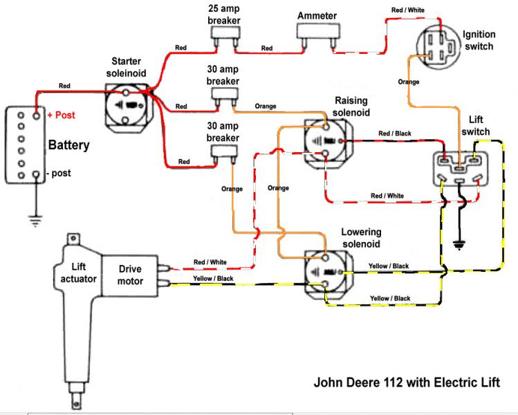 electric lift wiring diagram electric diy wiring diagrams electric lift wiring diagram electric home wiring diagrams