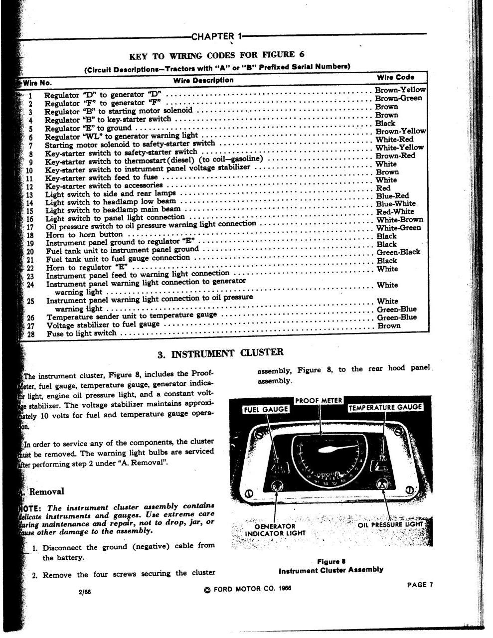 ford 3000 instrument cluster wiring diagram - wiring diagram all pale-large  - pale-large.huevoprint.it  huevoprint