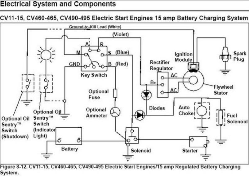25 Hp Kohler Engine Wiring Schematic - Wiring Diagram Schemas