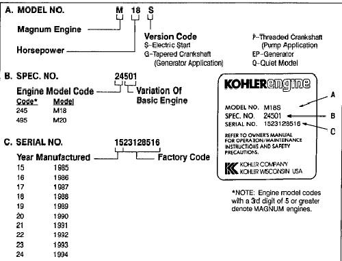 Craftsman Kohler Magnum 20 Swap - Page 2 - MyTractorForum com - The