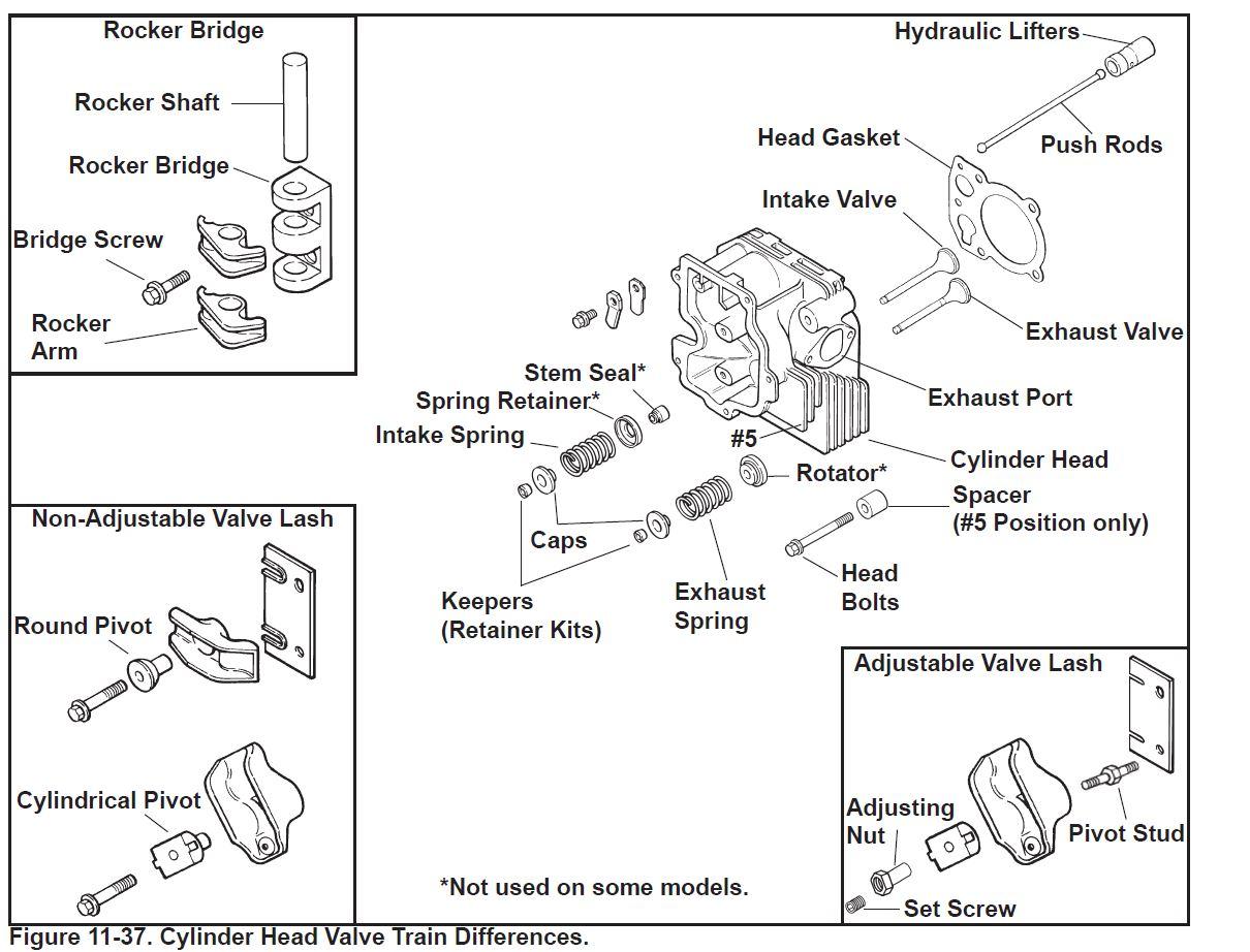 Valve Adjustment Kohler Engine Diagram