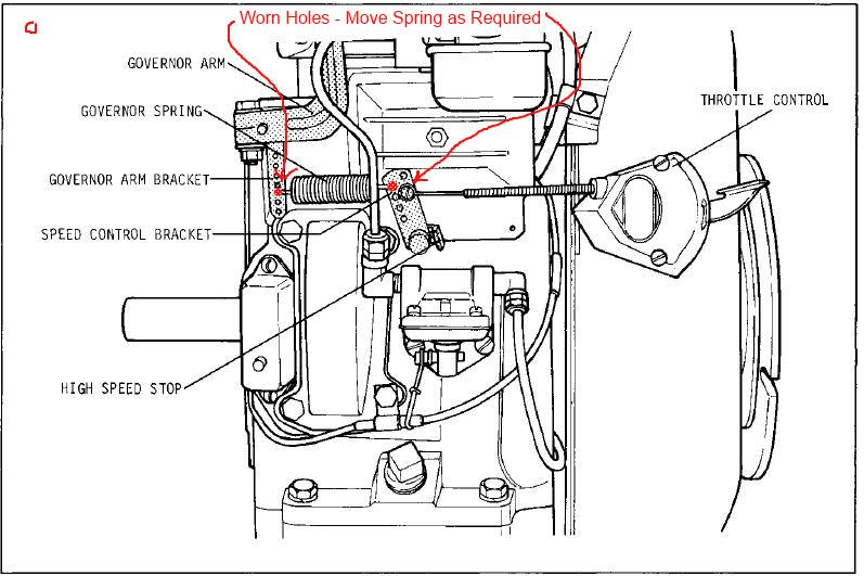 Kohler K321 Surging - Something To Try