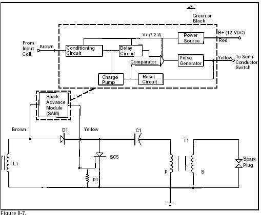 Kohler cv16s no spark issue - MyTractorForum.com - The ... on kohler command 20 wiring-diagram, kohler command pro wiring-diagram, kohler engine cv17s wiring-diagram,