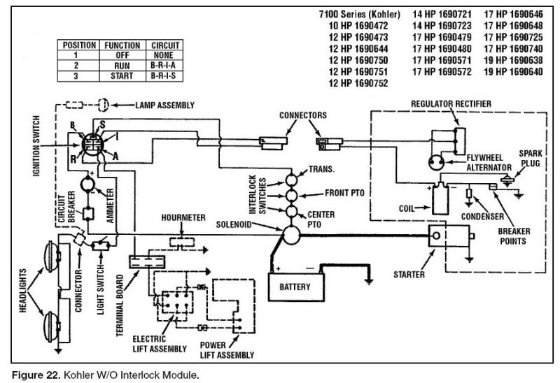27 Hp Briggs And Stratton Diagram also Chelsea Pto Wiring Diagram besides Kohler Generator Wiring Diagram Free also Troy Bilt Wiring Diagrams moreover Cub Cadet 2000 Series Tractor. on cub cadet kohler wiring diagram