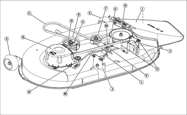 John Deere L Amp G Belt Routing Guide Mytractorforum Com