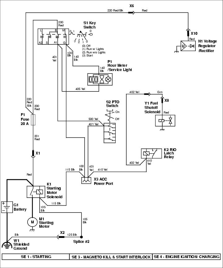 cub cadet lt1045 pto wiring diagram wiring diagrams cub cadet lt1045 pto wiring diagram and schematic