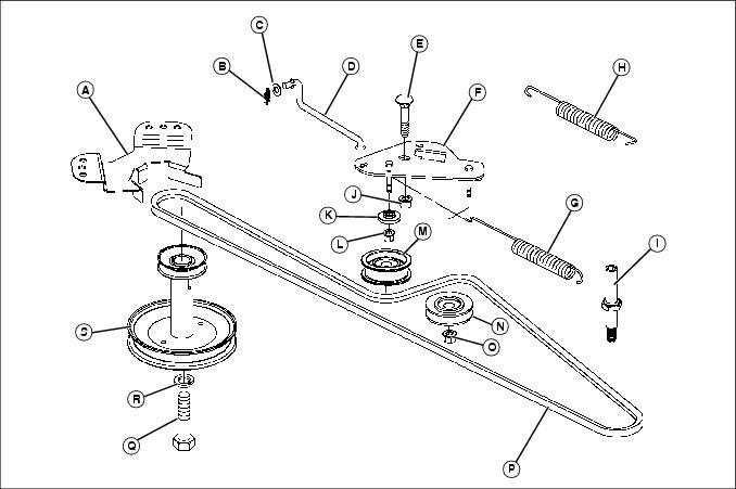 john deere wiring diagram john image wiring john deere gt235 deck drive belt john image about wiring on john deere 1445 wiring