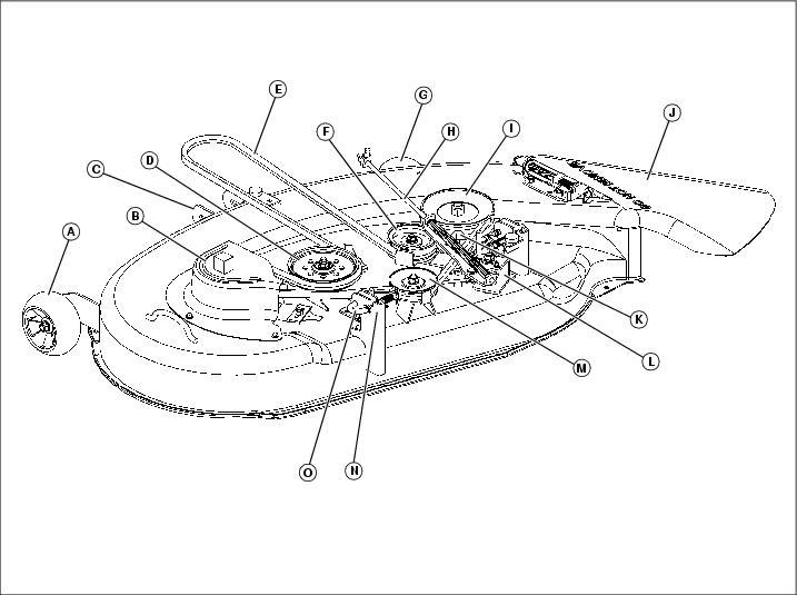 John Deere Electric Pto  John  Wiring Diagram, Schematic