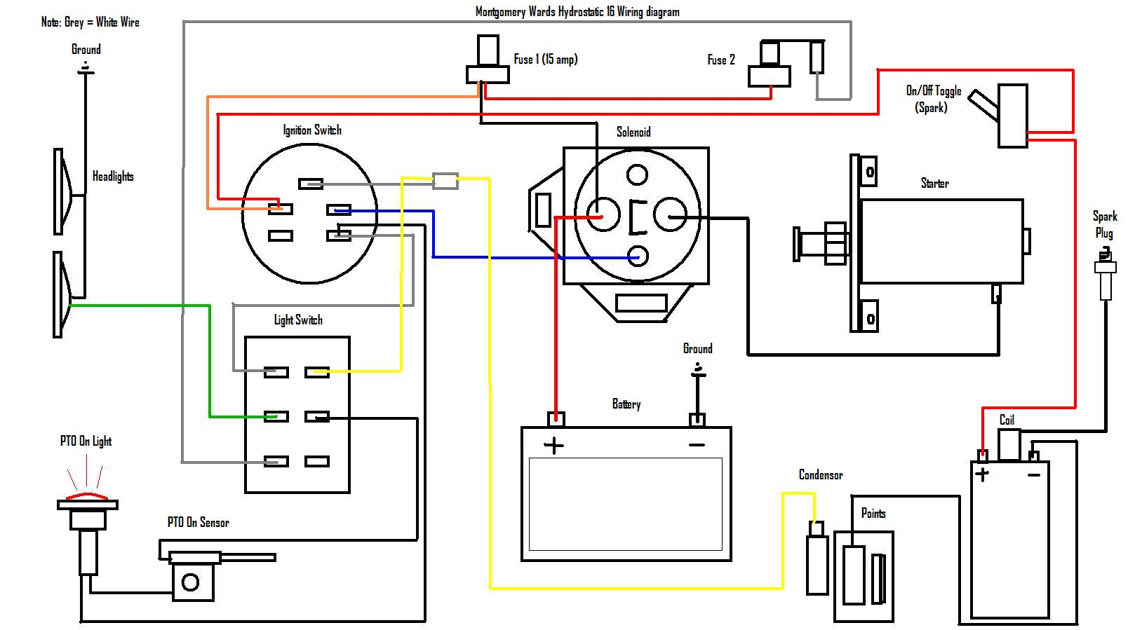 Gilson Lawn Tractor Wiring Diagram