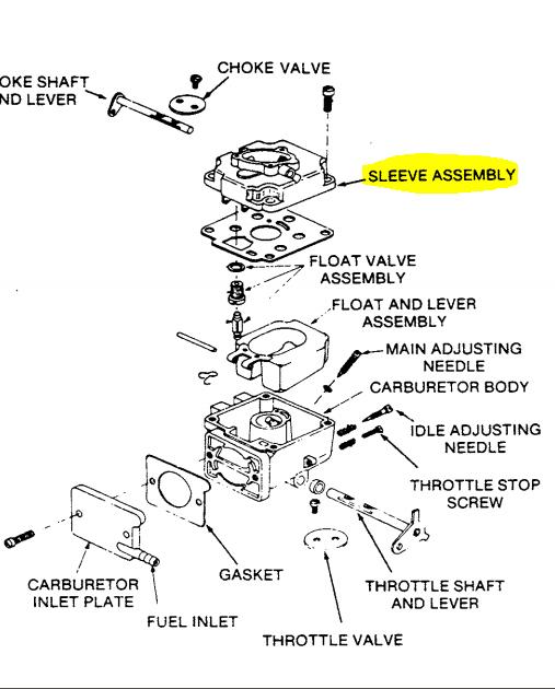 Onan Carb Diagram - Schematics Online