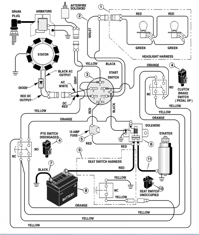 yard machine riding lawn mower wiring diagram the wiring diagram snapper model 19 engine swap mytractorforum the wiring diagram