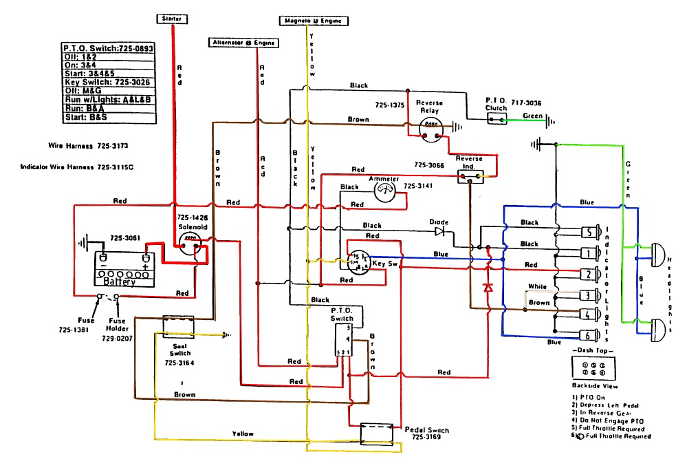 ldv ignition switch wiring diagram completely rewiring cub cadet 1430 mytractorforum com  completely rewiring cub cadet 1430 mytractorforum com