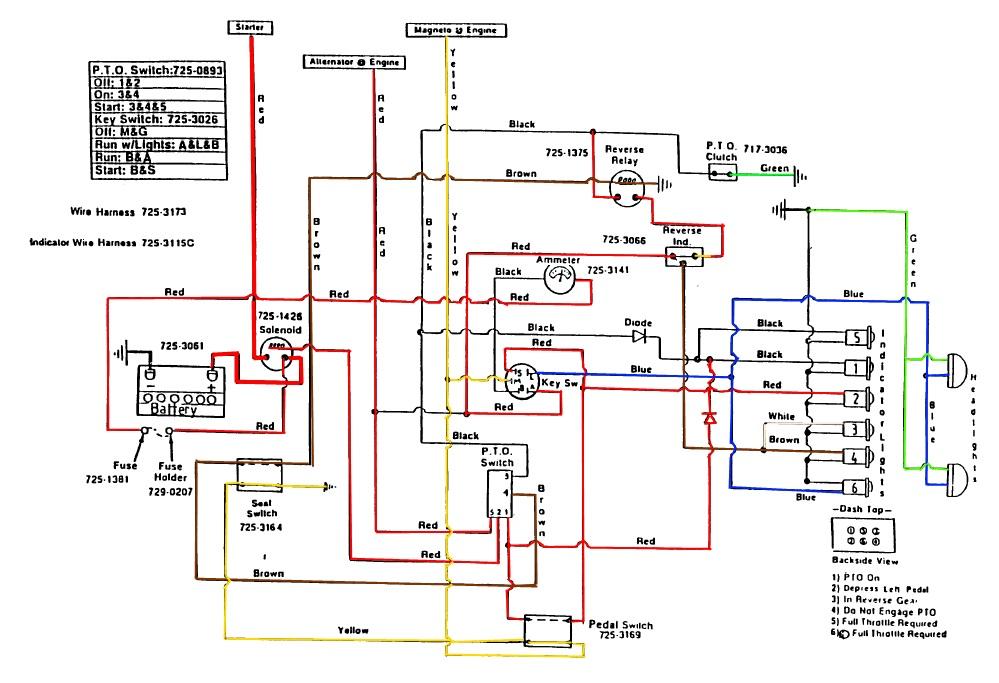 1998 Kawasaki Bayou 220 Wiring Diagram Schematics and Wiring – Kawasaki 220 Bayou 2000 Wiring