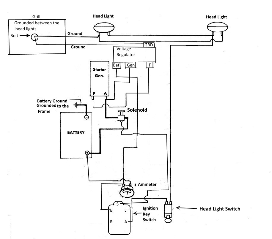 Need 990 wiring diagram - MyTractorForum.com - The ... King Generator Wiring Diagram on generator oil diagram, generator fuel system diagram, generator solenoid diagram, generator building diagram, home generator diagram, how does a microwave work diagram, generator exciter diagram, automotive generator diagram, generator schematic diagram, circuit diagram, generator wiring connectors, electric generator diagram, generator radiator diagram, rv trailer wire diagram, dc armature winding diagram, generator rotor diagram, generator relay diagram, generator hook up diagram, generator plug diagram, generator connection diagram,
