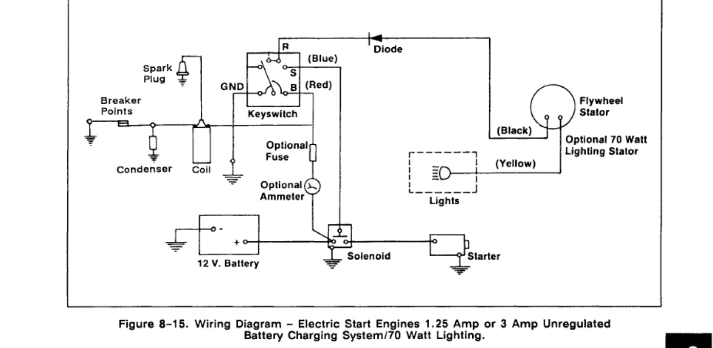 Kohler Voltage Regulator Wiring Diagram H Not Charging Wheel Horse Engine Starter Generator Solidfonts