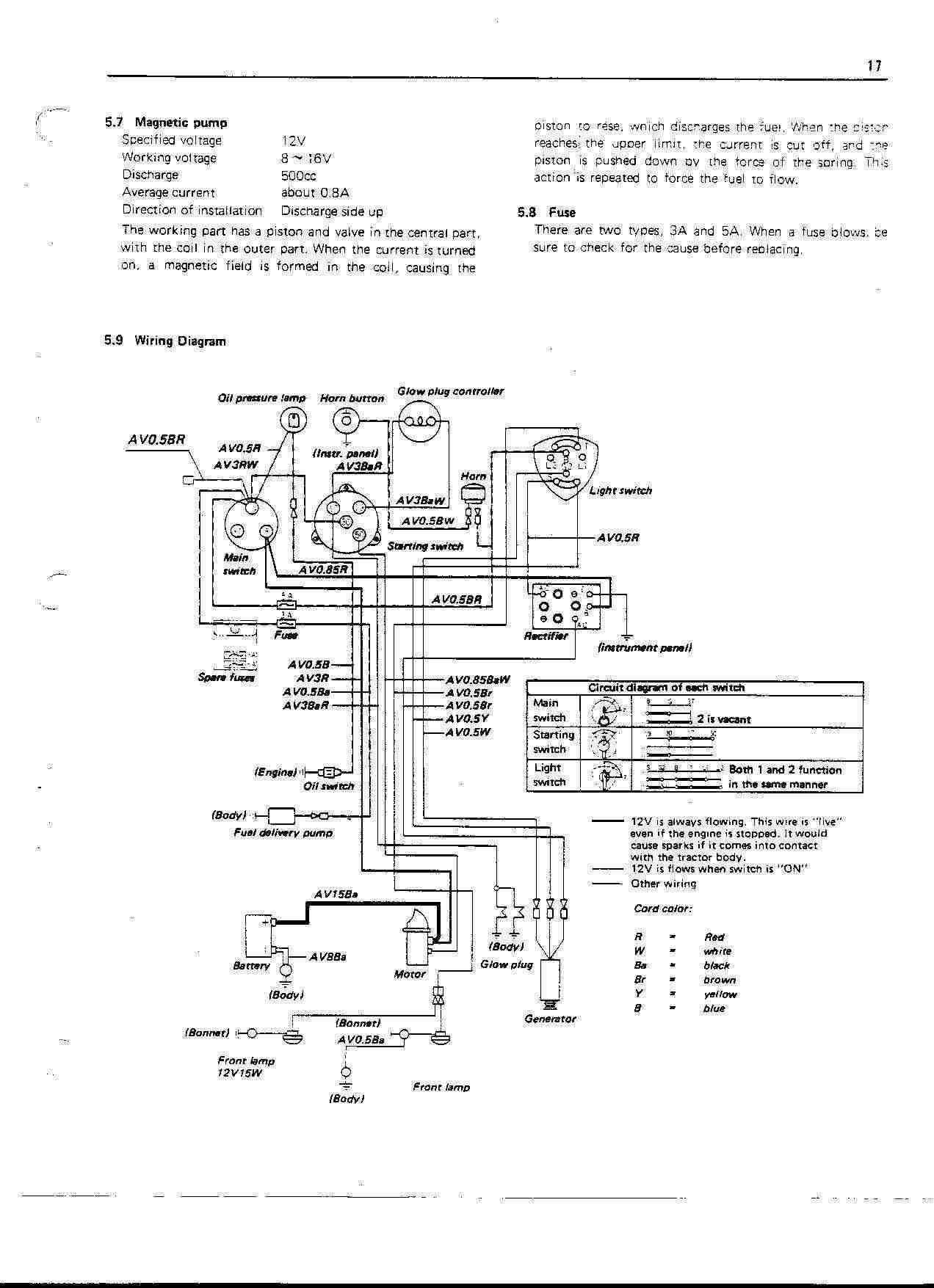 Kubota Tractor Wiring Diagrams Free Download Diagram
