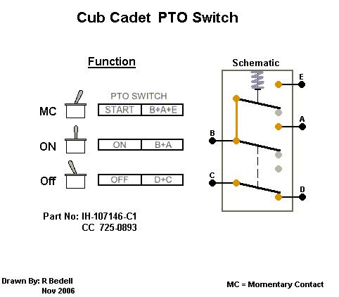 Cub Cadet Pto Switch Wiring Diagram Wiring Site Resource
