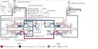 Bobcat T300 Wiring Diagram on 763 bobcat wiring schematic diagram