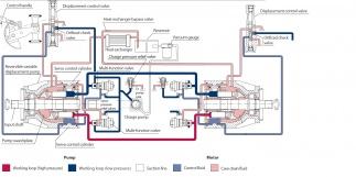 cat excavator wiring diagrams tractor repair wiring diagram fire engine block heater additionally komatsu water pump furthermore 751 fuel system diagram besides t650 bobcat
