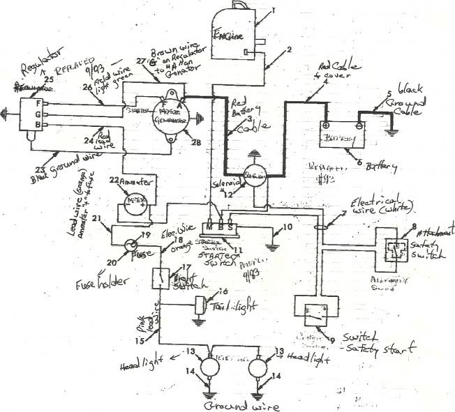 Suburban Electrical Rats Nest - Mytractorforum Com