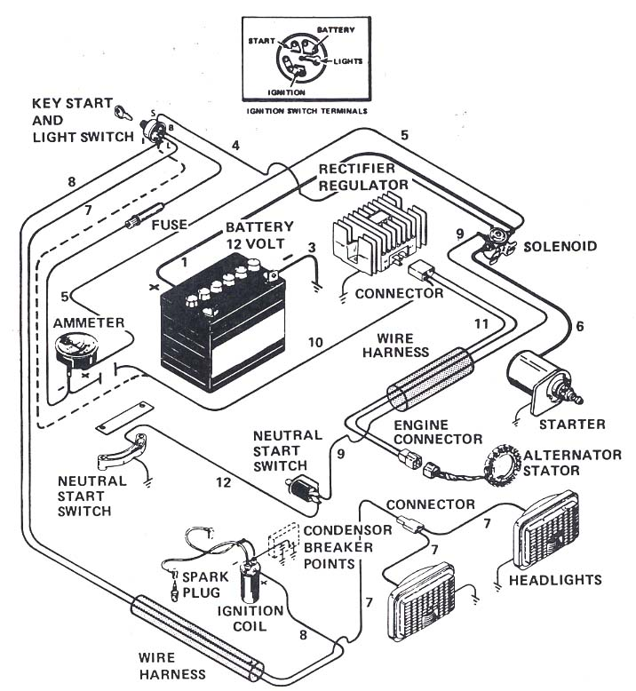 john deere gator 855d wiring diagram john image ammeter vs volt meter mytractorforum com the friendliest on john deere gator 855d wiring diagram