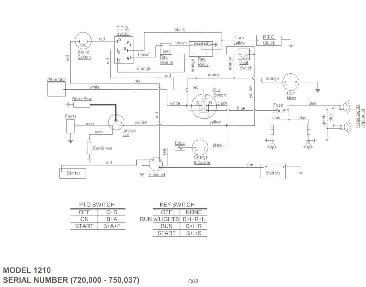 cub wiring diagram cub wiring schematic farmall cub honda bfa wiring on electrial lt1045 block diagram, kubota wiring diagram, mtd wiring diagram, simplicity wiring diagram, clark wiring diagram, ford new holland wiring diagram, club car wiring diagram, scotts wiring diagram, farmall cub distributor diagram, lt 1042 diagram, columbia wiring diagram, kubota t1460 transmission diagram, cockshutt wiring diagram, atlas wiring diagram, sears wiring diagram, briggs and stratton ignition system diagram, roper wiring diagram, kawasaki wiring diagram, farmall wiring harness diagram, apache wiring diagram,