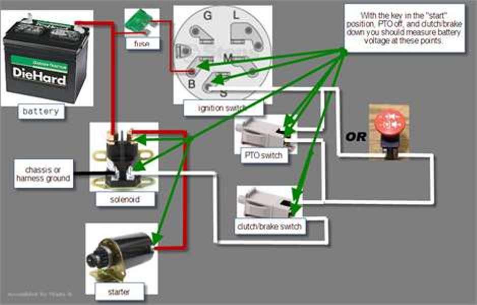 [SCHEMATICS_48IS]  Scotts S1742 starting problem | My Tractor Forum | Scotts L1742 Wiring Diagram |  | My Tractor Forum