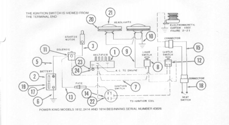 Wiring my 1974 Jim Dandy | My Tractor ForumMy Tractor Forum