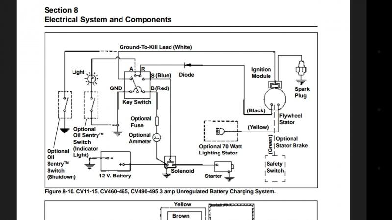 Troy-Bilt Bronco - Replace Kohler 20 with Briggs Powerbuilt ... on kohler command engine wiring diagram, kohler cv15s-41526 wiring-diagram, 14 hp kohler engine diagram, kohler cv13s engine wiring diagram, kohler charging wiring diagram, kohler ch11s engine wiring diagram, kohler cv16s engine wiring diagram, kohler ch12.5 engine wiring diagram,