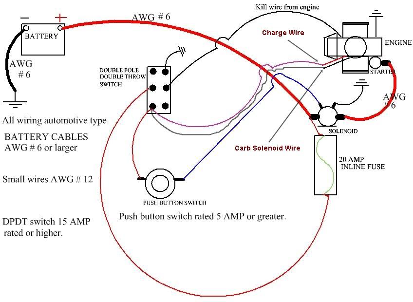 32 Mtd Ignition Switch Wiring Diagram