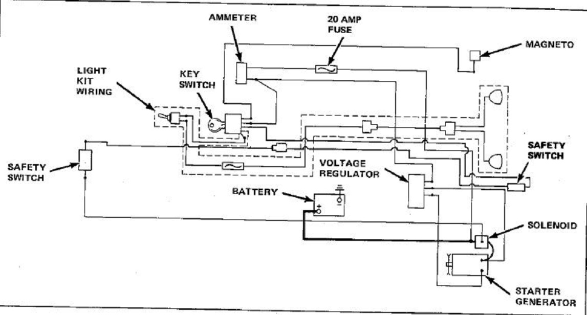 simplicity mower wiring diagram would anyone have the manual or wiring diagram for simplicity 738  wiring diagram for simplicity 738