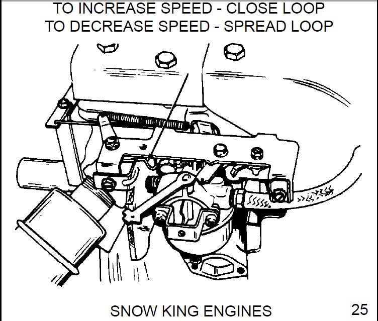 Linkage diagram throttle tecumseh Tecumseh Governor
