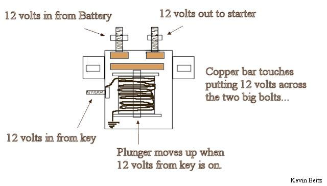 4 post solenoid wiring diagram 2 post solenoid wiring diagram new solenoid, testing - mytractorforum.com - the ... #4