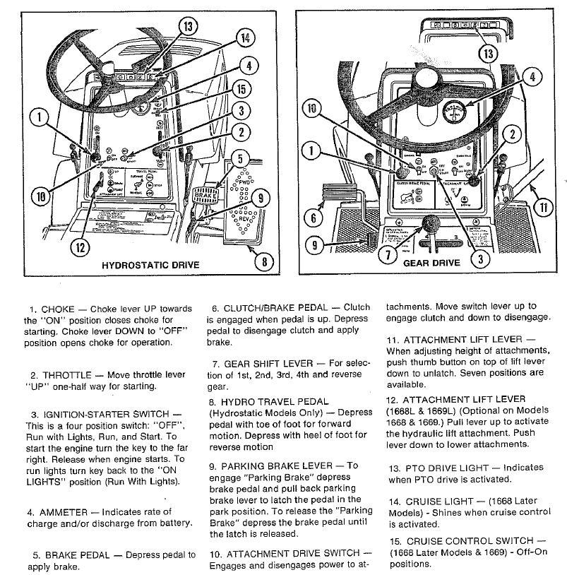 Diagram Yamaha G14 Wiring Diagram Full Version Hd Quality Wiring Diagram Pvdiagramxyoder Informadiparole It